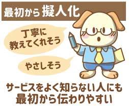 企業キャラクター05